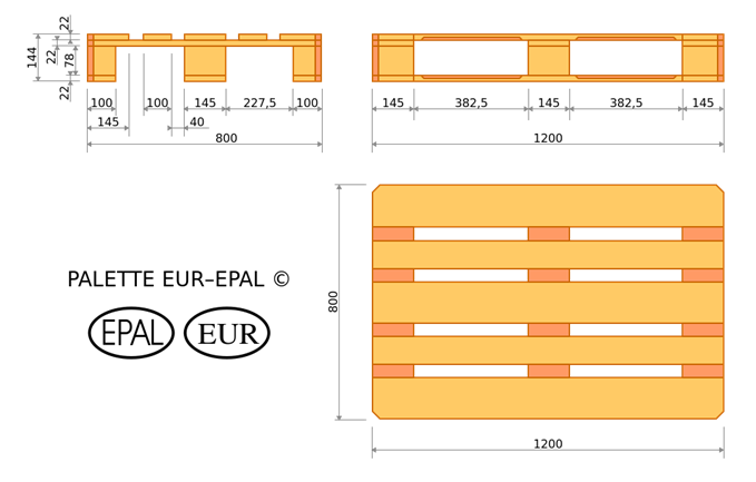Typically There Are Four Main Types Of Euro Pallets Available